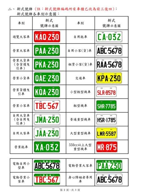 2018年台灣汽機車相關法規新制總整理