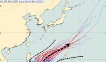 專家:準「舒力基」颱讓台灣不易降雨