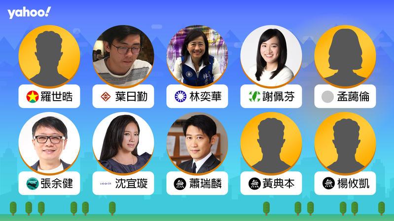2020立委選舉台北市第六選區(大安),你支持誰?