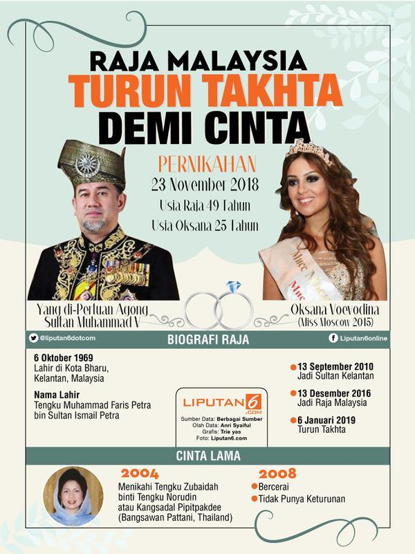 Infografis Raja Malaysia Turun Takhta demi Cinta. (Liputan6.com/Triyasni)