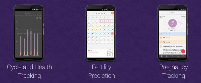 Maya, a holistic platform to track women's health