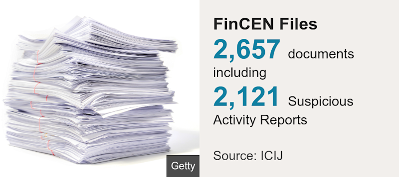 FinCEN Files. [ 2,657 documents including ],[ 2,121 Suspicious Activity Reports ], Source: Source: ICIJ, Image: A big pile of papers
