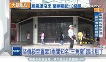 台北東區新店租王 每坪月租金4萬