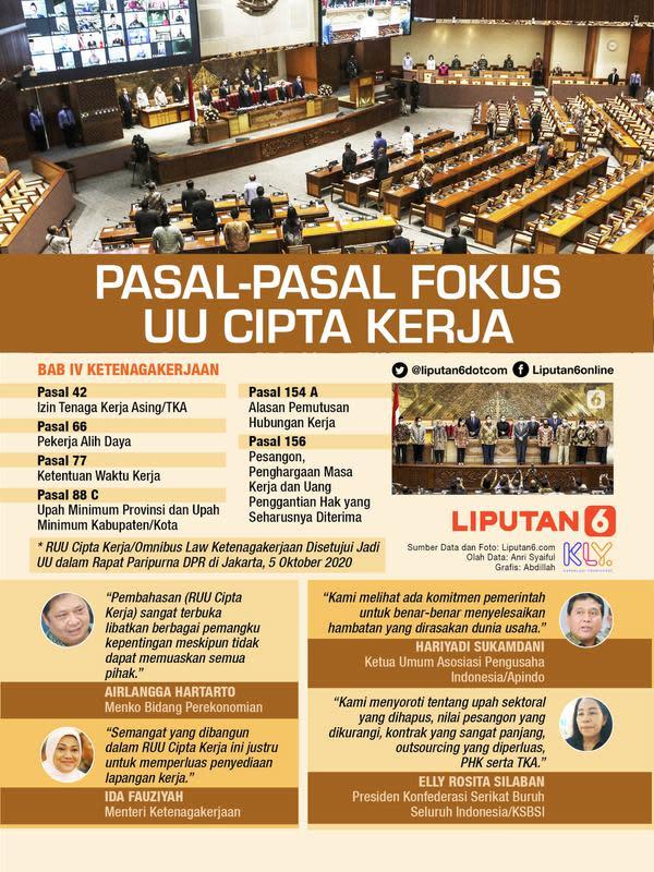 Infografis Pasal-Pasal Fokus UU Cipta Kerja. (Liputan6.com/Abdillah)