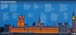 Inggris mendesak 'lebih realisme' dalam pembicaraan perdagangan Uni Eropa yang krusial