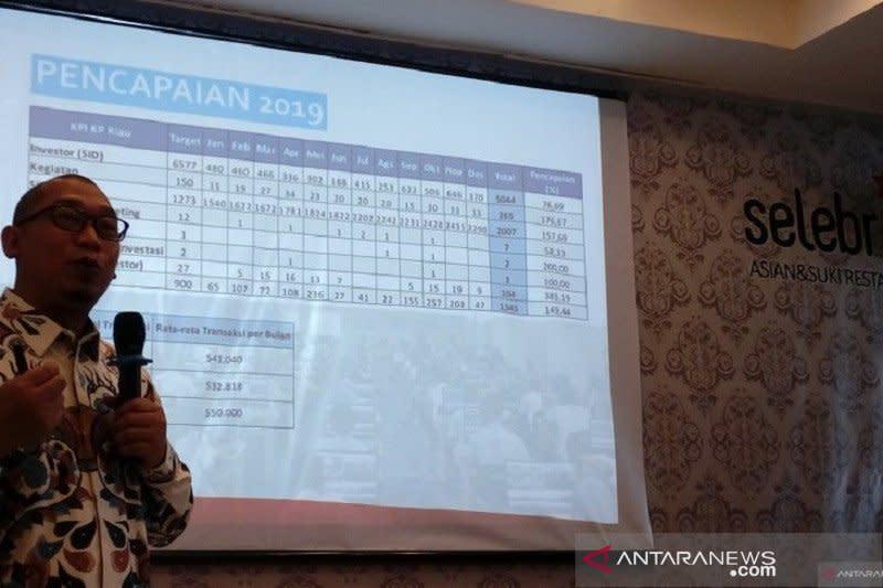 BEI Riau optimistis pasar tumbuh positif di tengah isu corona
