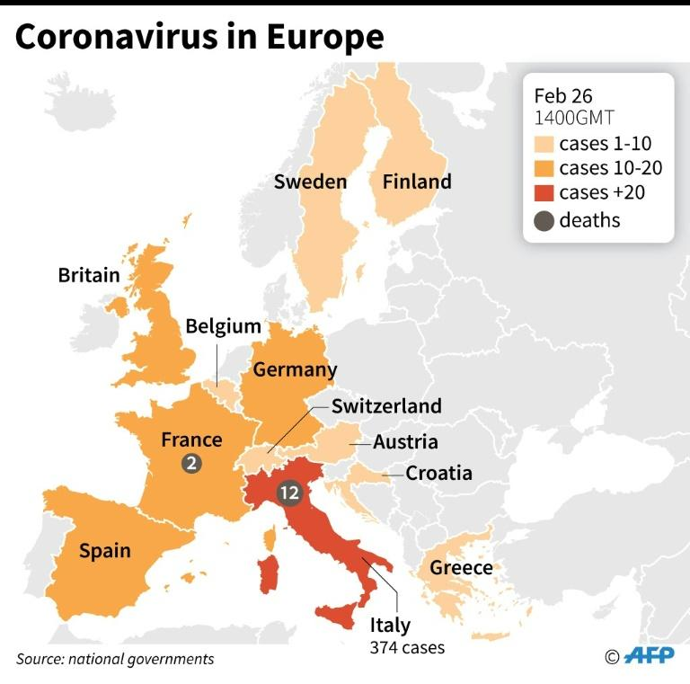 The new coronavirus in Europe