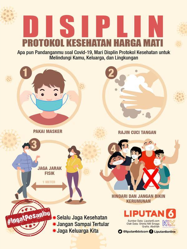Infografis Harga Mati DISIPLIN Protokol Kesehatan (Liputan6.com/Abdillah)