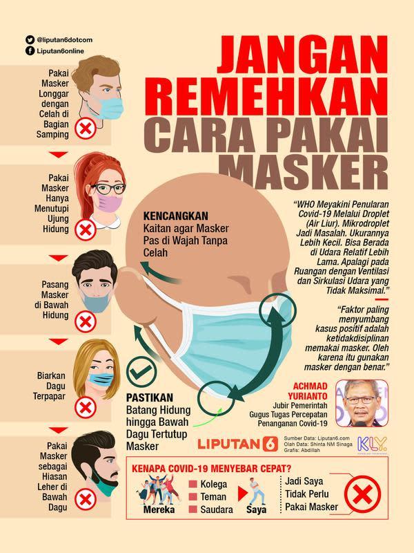 Infografis Jangan Remehkan Cara Pakai Masker (Liputan6.com/Abdillah)