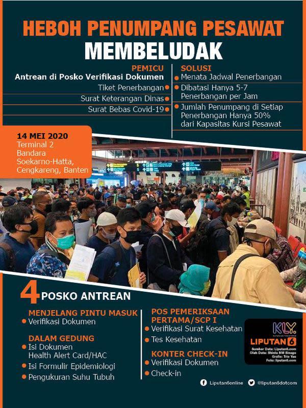 Infografis Heboh Penumpang Pesawat Membeludak (Liputan6.com/Triyasni)