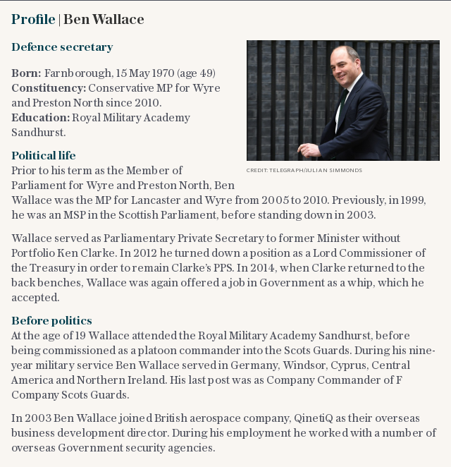 Profile | Ben Wallace
