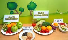 代謝症候群上身慢病風險倍增!3訣竅吃對低GI飲食助預防