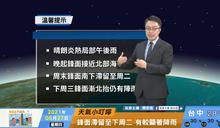 一分鐘報天氣 /週五(05/28日) 週末梅雨鋒面影響 中北部嚴防劇烈降雨