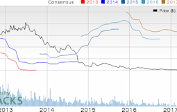 Can Westport Fuel Systems (WPRT) Spring a Surprise in Q4?