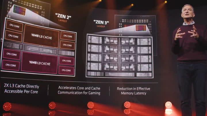 AMD Zen 3 architecture layout