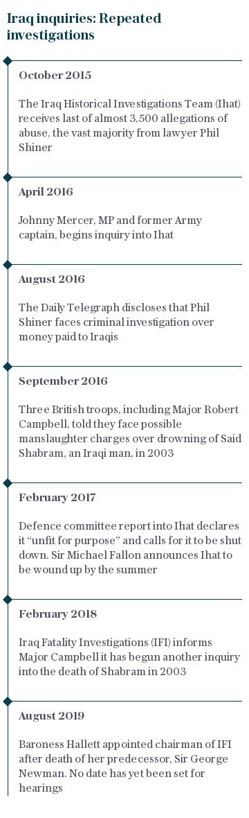 Iraq inquiries