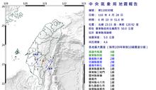 臺東縣芮氏規模4.0地震 最大震度3級