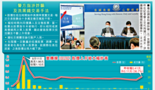 警拘15男女涉操控壹傳媒股價 三日買賣逾1.32萬次 獲利3870萬