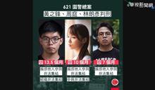 黃之鋒等3人被判有罪 民進黨:香港自由已死