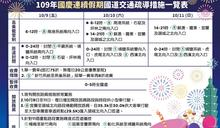 中秋國5南下罕見順暢 高公局估國慶連假仍有大量旅遊車潮
