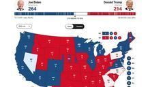 亞利桑那選票有詭?奇異筆陰謀論瘋傳