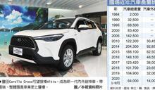 MIT汽車賣到非洲! 國瑞生產休旅「神車」搶第一
