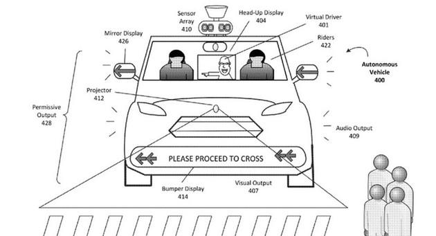 讓自駕車與行人產生互動模式 Uber向專利局提出新的構想