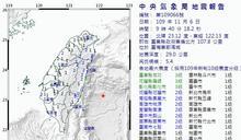 快訊》地牛又翻身!台灣東部規模5.4地震 最大震度3級
