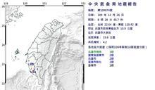快新聞/高雄大寮8:28規模4.2地震 最大震度高雄市楠梓3級