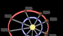 南灜天文館舉辦觀火星活動 看火星大衝