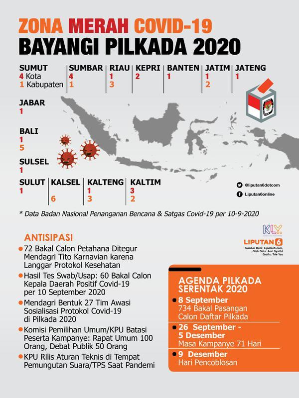 Infografis Zona Merah Covid-19 Bayangi Pilkada 2020. (Liputan6.com/Trieyasni)