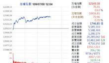 外資回補力道強股匯再度雙漲 聯發科市值破兆元