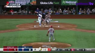【MLB好球】KKK 大谷翔平第3局出局數都是飆三振