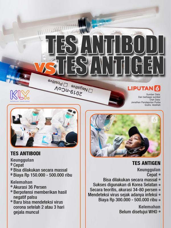 Infografis Tes Antobodi vs Tes Antigen (Liputan6.com / Abdillah)