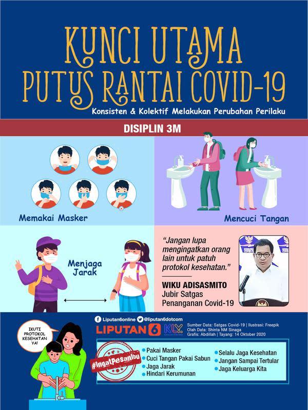 Infografis Kunci Utama Putus Rantai Covid-19 (Liputan6.com/Abdillah)