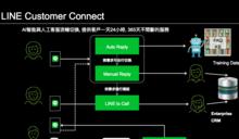 智能客服 「LINE Customer Connect」正式上線