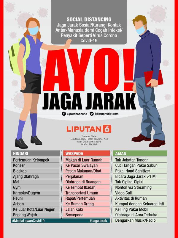Infografis Ayo! Jaga Jarak. (Liputan6.com/Abdillah)