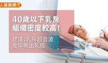 40歲以下乳房組織密度較高!建議:乳房超音波及早揪出乳癌