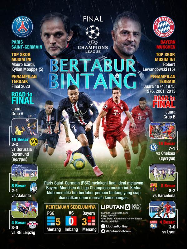 Infografis final Liga Champions. (Liputan6.com/Abdillah)