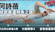 【東京奧運】何詩蓓游上奧運獎台之路