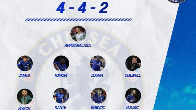 Chelsea - Formasi 4-4-2 (Bola.com/Adreanus Titus)