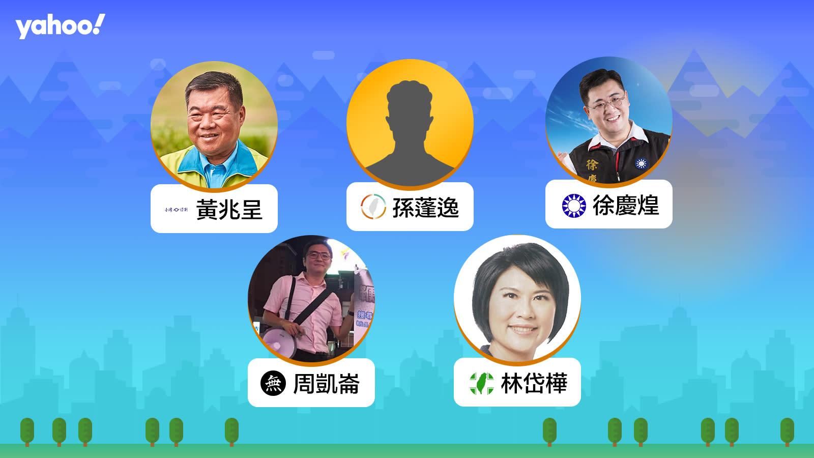 2020立委選舉高雄市第四選區(仁武、鳥松、大寮、林園),你支持誰?