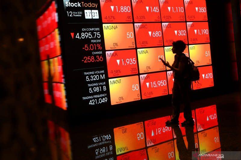 IHSG ditutup anjlok, pasar khawatir ancaman COVID-19 gelombang kedua