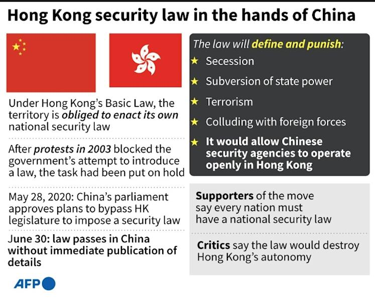 Outline of main points that could be covered in the new national security law that China imposed on Hong Kong on Tuesday