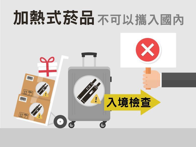 我國目前並未開放進口加熱菸 市售商品均非法