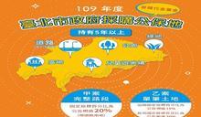 臺北市政府容積代金標購又來了 開放有地上物土地投標