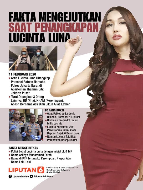 Infografis Fakta Mengejutkan saat Penangkapan Lucinta Luna. (Liputan6.com/Abdillah)