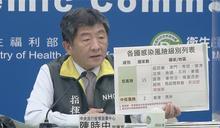 快新聞/蒙古疫情升溫 指揮中心:自中低風險國家移除