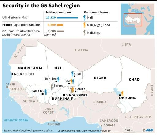 UN, French and African forces in the G5 Sahel region