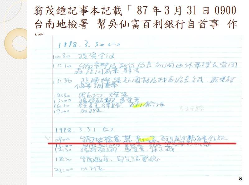 翁茂鍾記事簿圖:監察院提供